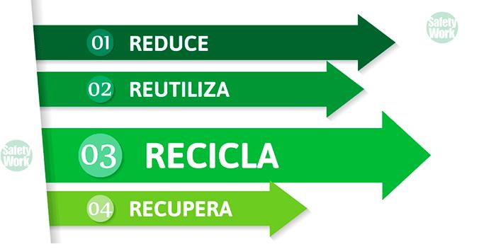 recicla-listado.jpg